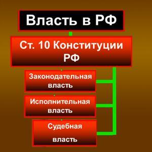 Органы власти Решетниково